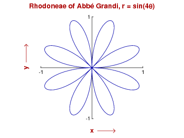 8-leaved rose of Abbe Grande